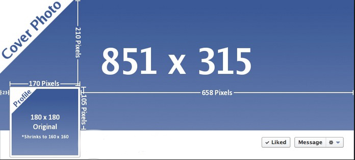 Facebook Profile Photo Size Facebook cover image size
