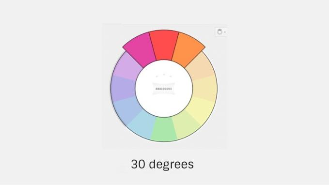 30 degrees