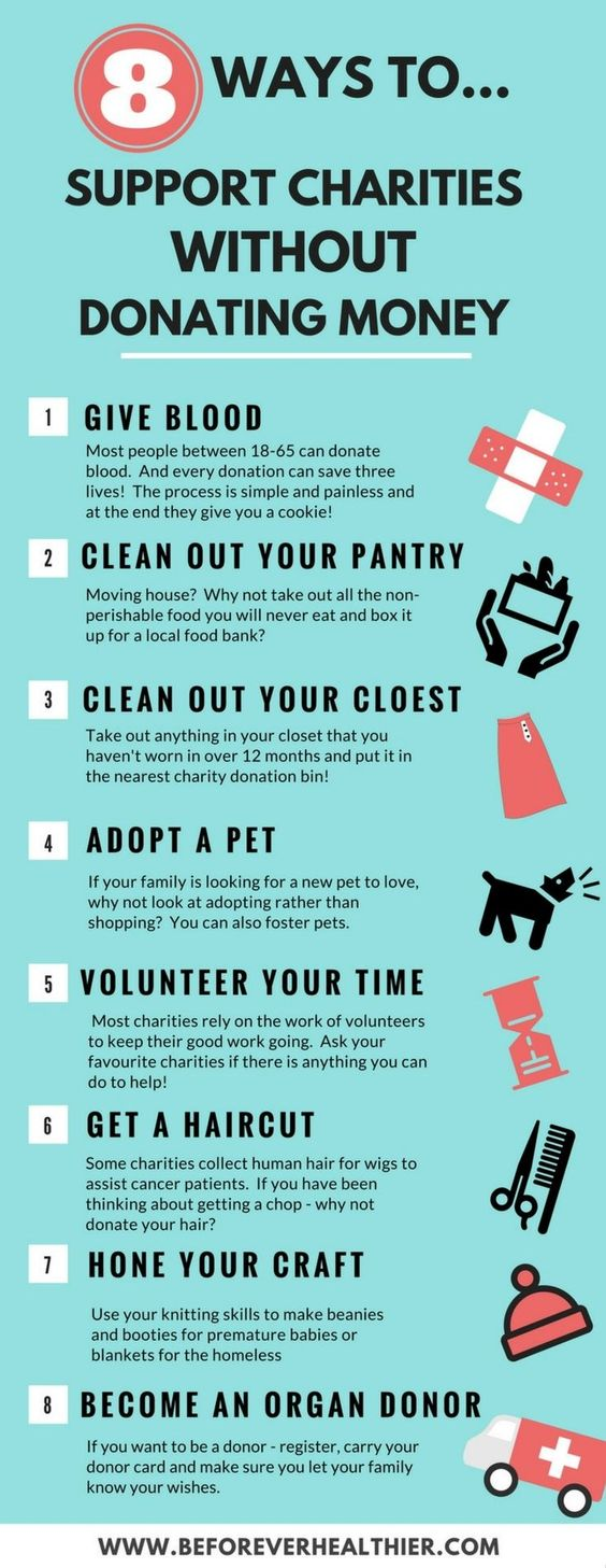 infographics-charity