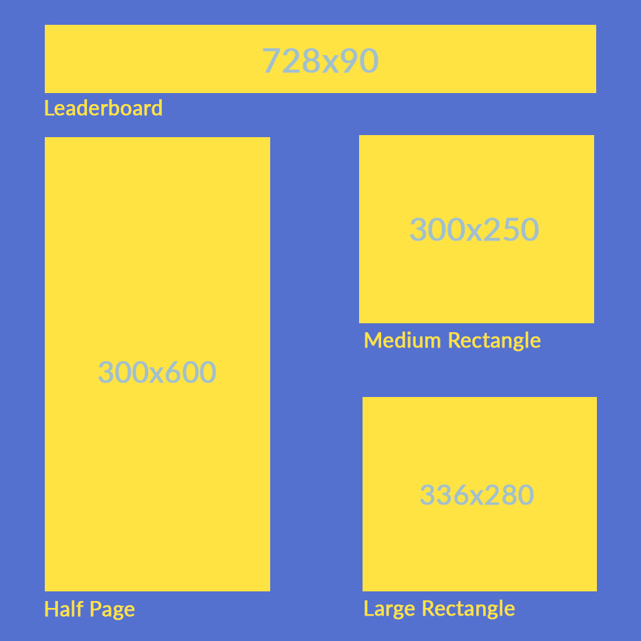 all kinds of banner ads size